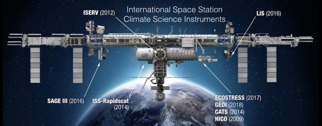 Above: Climate science instruments on the International Space Station. (Click to zoom.) Image credits: Climate Central and NASA.